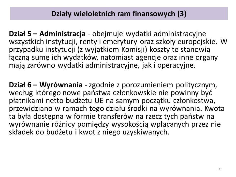 Działy wieloletnich ram finansowych (3)