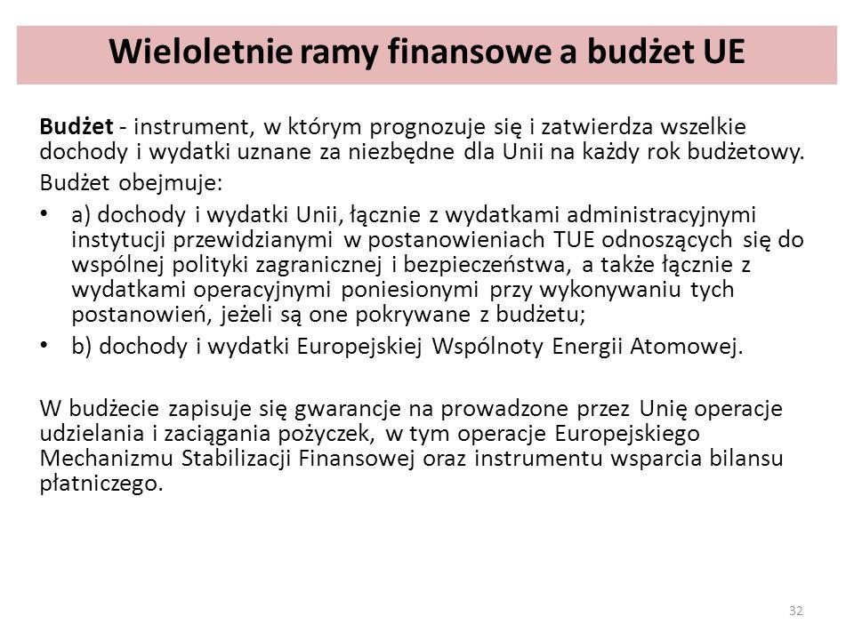 Wieloletnie ramy finansowe a budżet UE