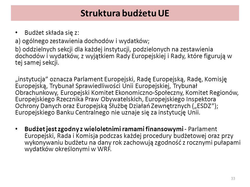 Struktura budżetu UE Budżet składa się z: