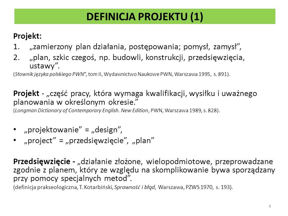 DEFINICJA PROJEKTU (1) Projekt: