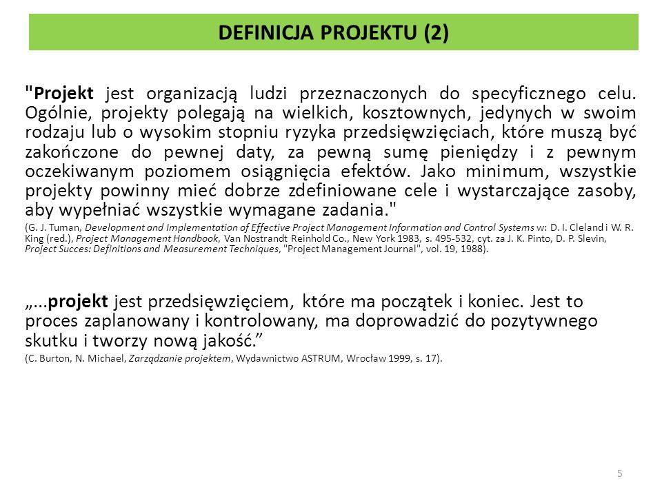 DEFINICJA PROJEKTU (2)