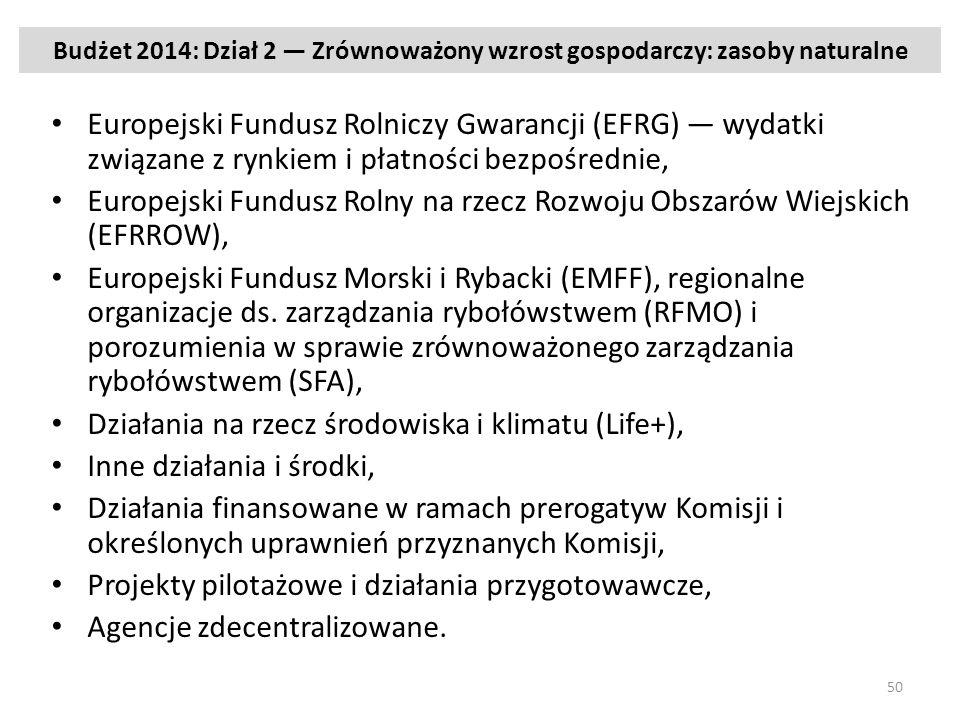 Europejski Fundusz Rolny na rzecz Rozwoju Obszarów Wiejskich (EFRROW),