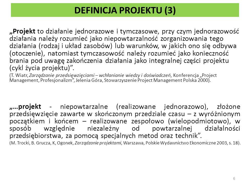DEFINICJA PROJEKTU (3)