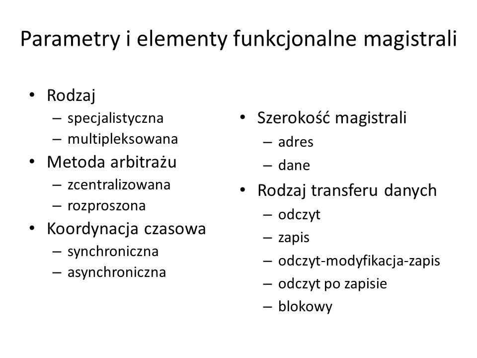 Parametry i elementy funkcjonalne magistrali