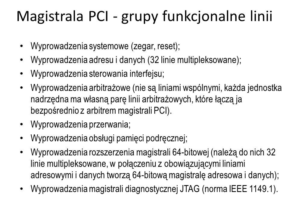 Magistrala PCI - grupy funkcjonalne linii