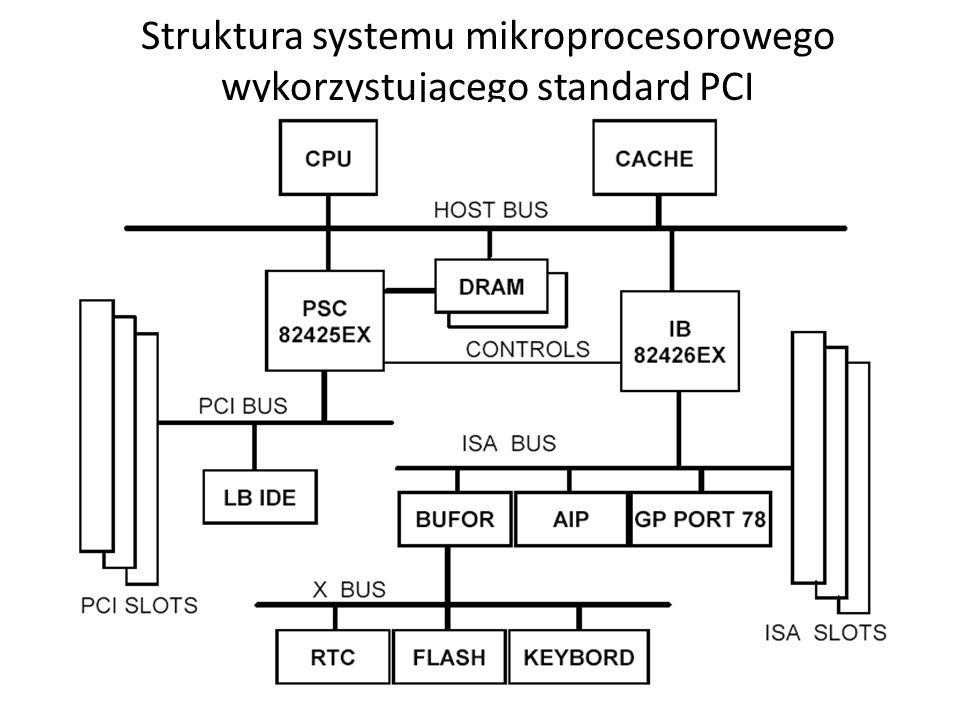 Struktura systemu mikroprocesorowego wykorzystującego standard PCI