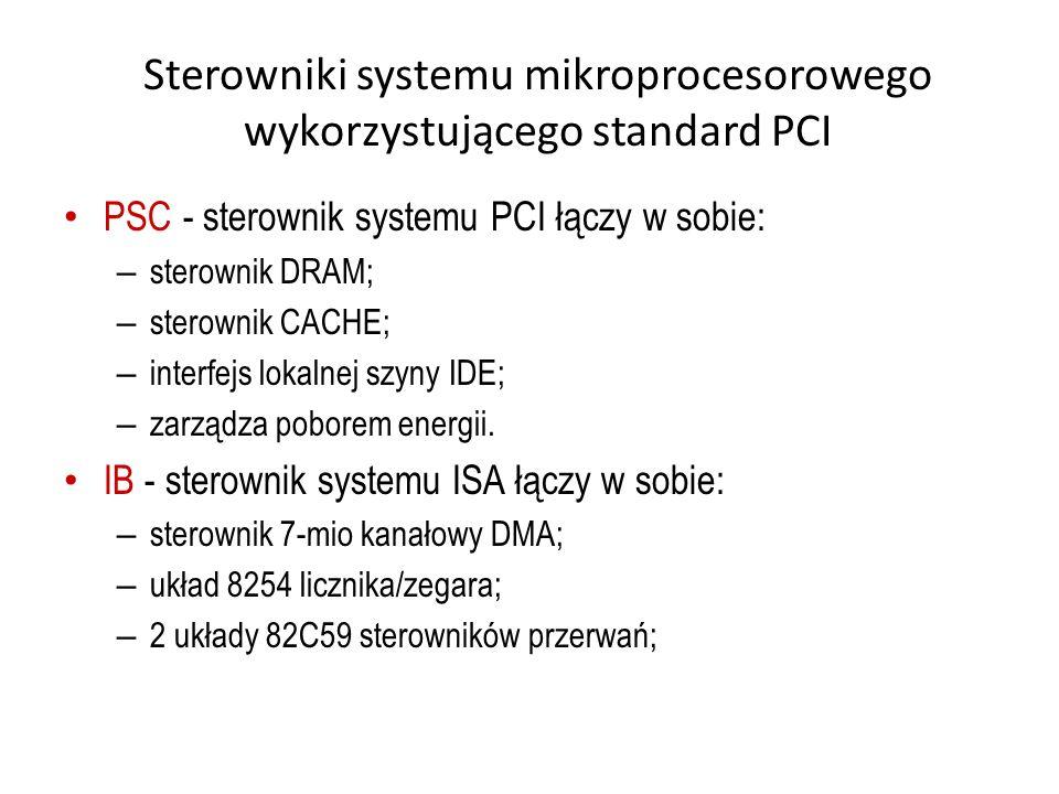 Sterowniki systemu mikroprocesorowego wykorzystującego standard PCI