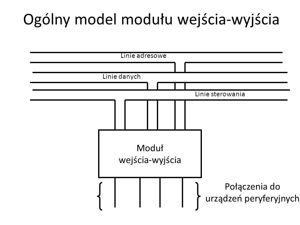 Ogólny model modułu wejścia-wyjścia