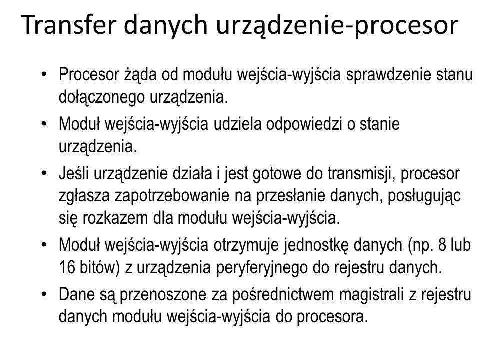 Transfer danych urządzenie-procesor