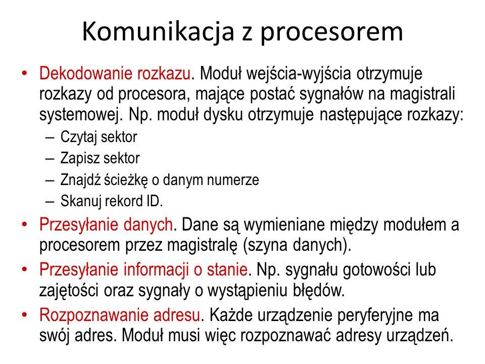 Komunikacja z procesorem