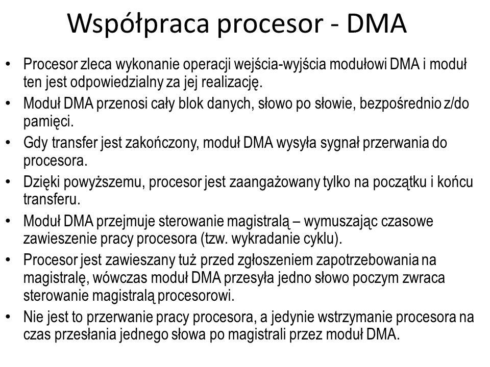 Współpraca procesor - DMA