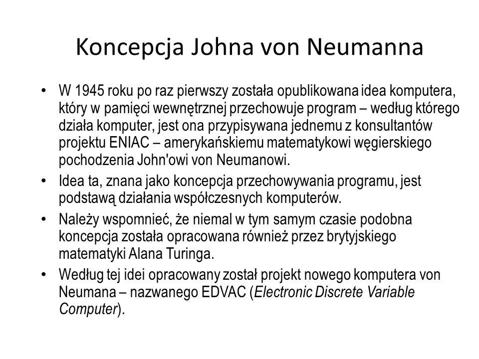 Koncepcja Johna von Neumanna