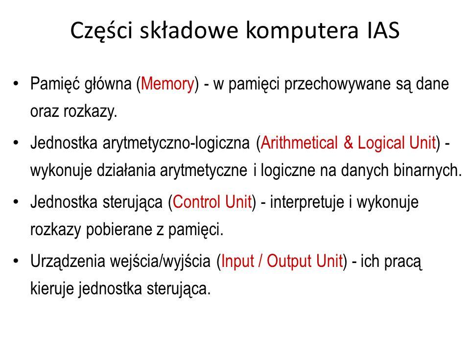 Części składowe komputera IAS