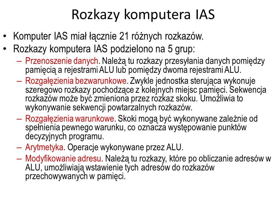 Rozkazy komputera IAS Komputer IAS miał łącznie 21 różnych rozkazów.