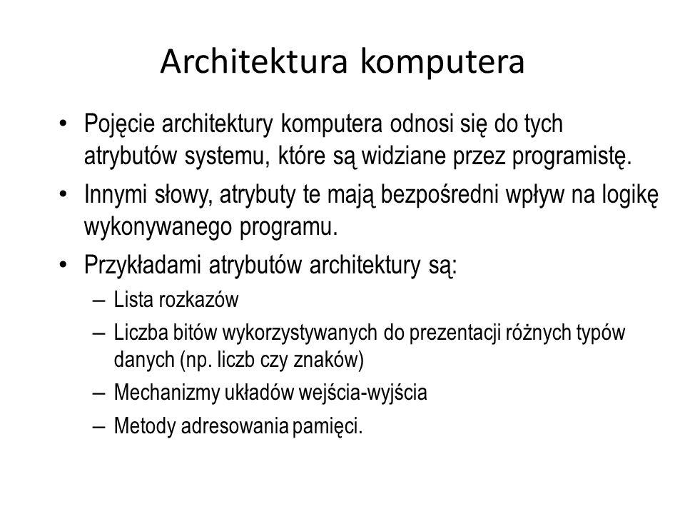 Architektura komputera