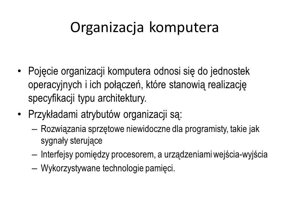 Organizacja komputera