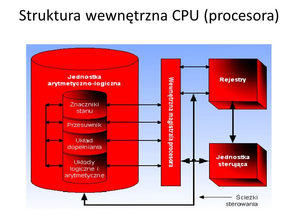 Struktura wewnętrzna CPU (procesora)