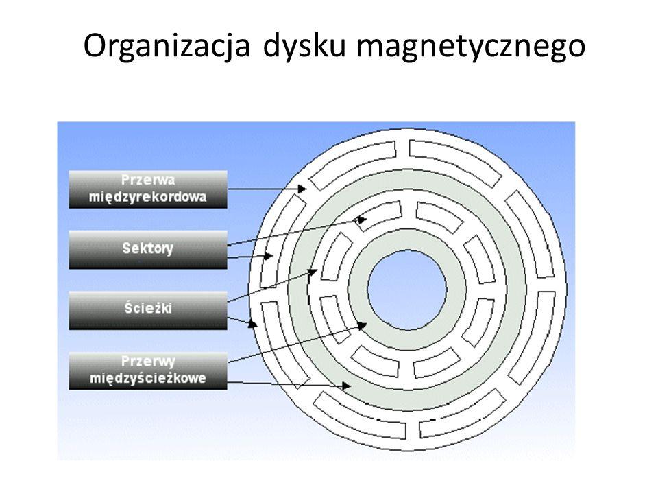 Organizacja dysku magnetycznego