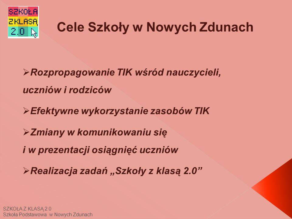 Cele Szkoły w Nowych Zdunach