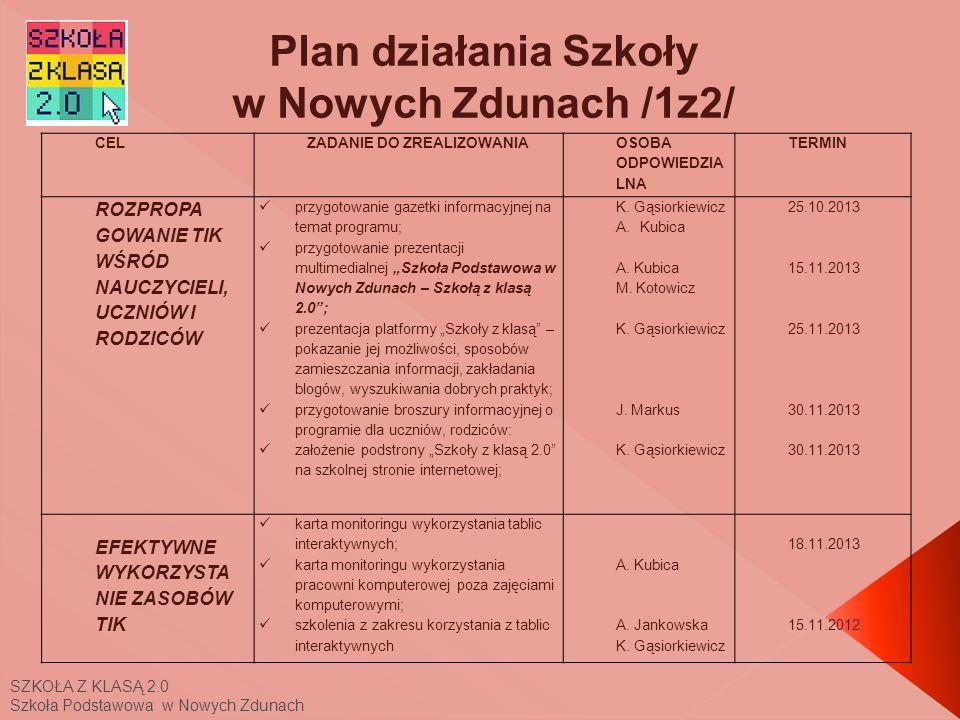 Plan działania Szkoły w Nowych Zdunach /1z2/
