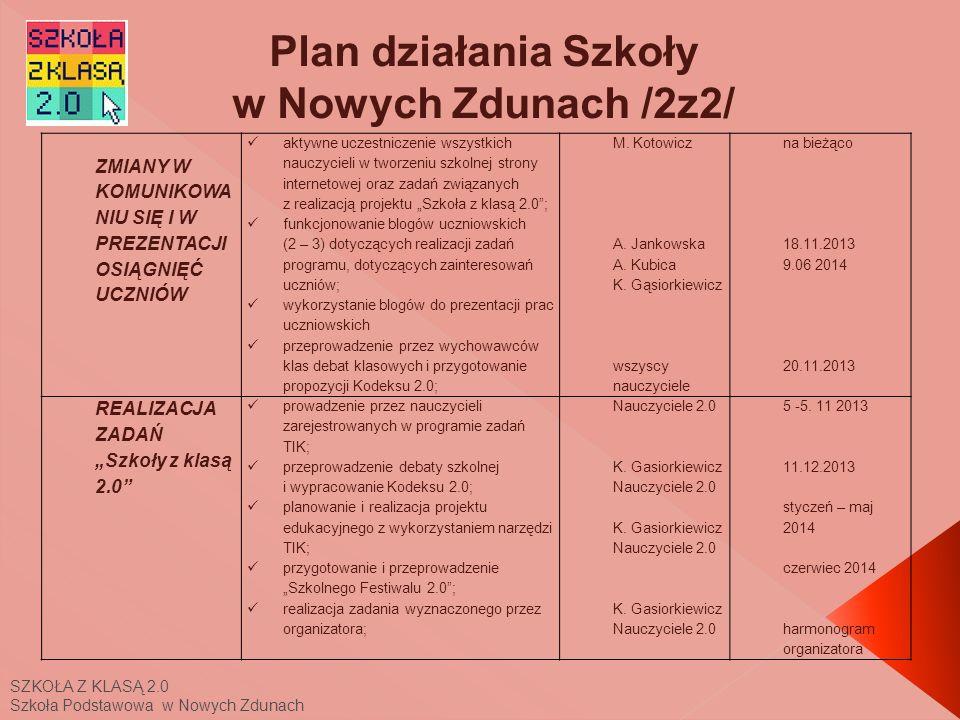 Plan działania Szkoły w Nowych Zdunach /2z2/