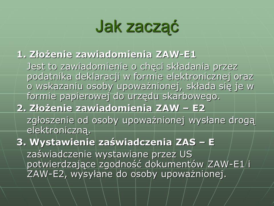 Jak zacząć 1. Złożenie zawiadomienia ZAW-E1