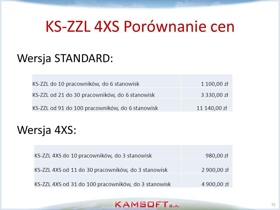 KS-ZZL 4XS Porównanie cen
