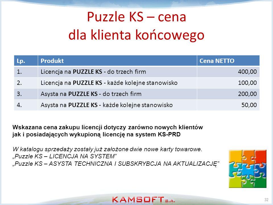 Puzzle KS – cena dla klienta końcowego