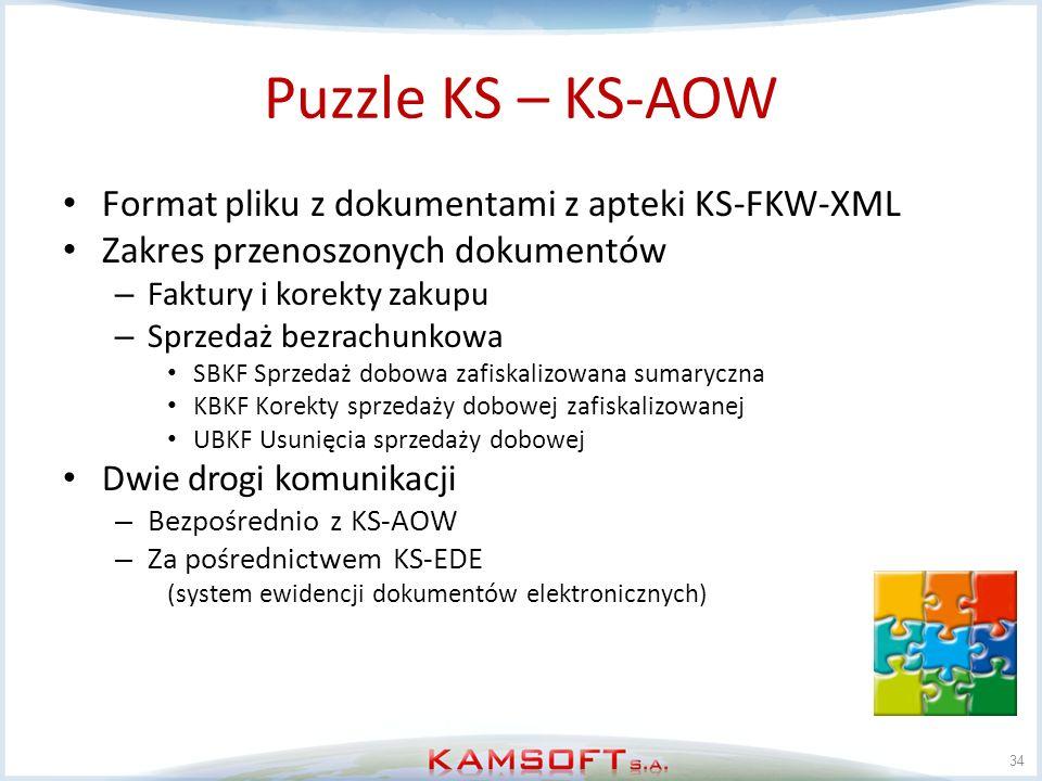 Puzzle KS – KS-AOW Format pliku z dokumentami z apteki KS-FKW-XML