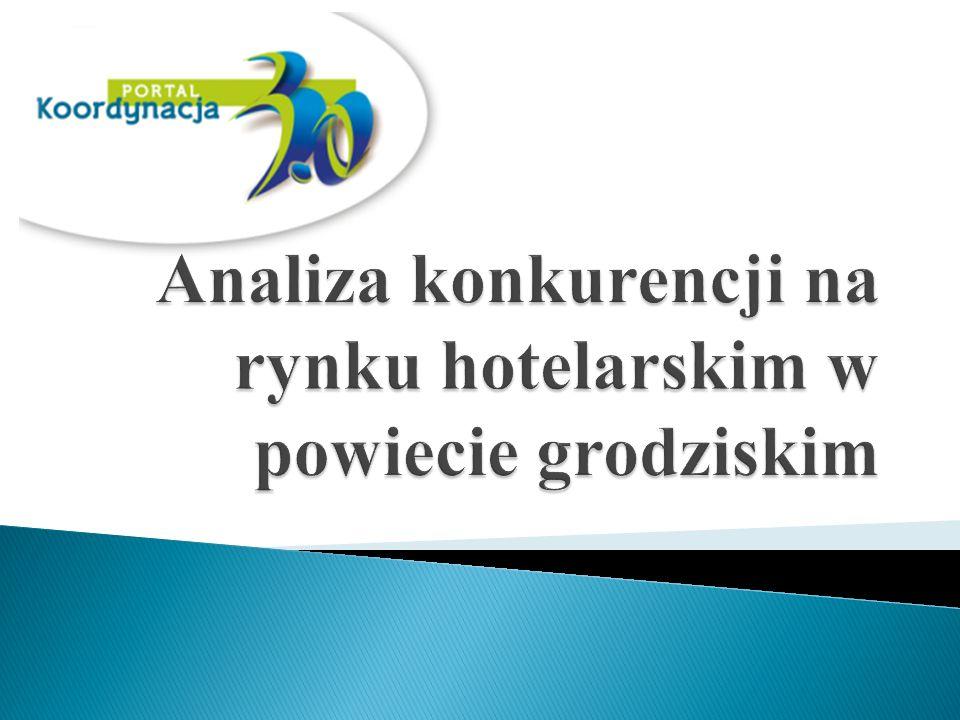 Analiza konkurencji na rynku hotelarskim w powiecie grodziskim
