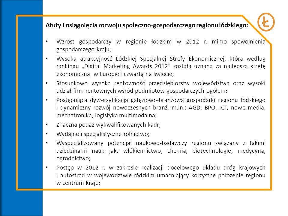 Atuty i osiągnięcia rozwoju społeczno-gospodarczego regionu łódzkiego: