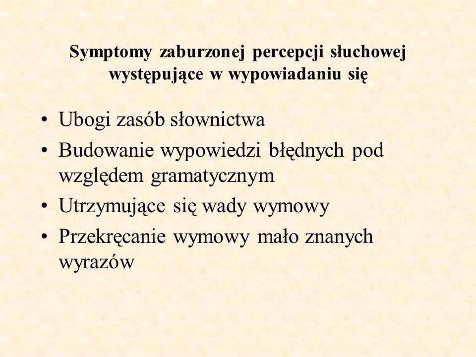 Symptomy zaburzonej percepcji słuchowej występujące w wypowiadaniu się
