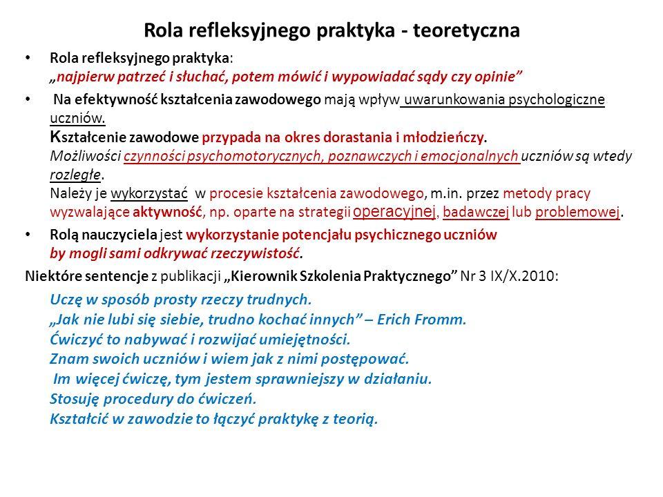 Rola refleksyjnego praktyka - teoretyczna