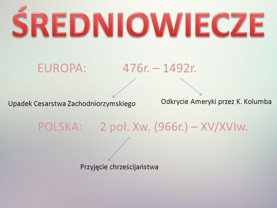 ŚREDNIOWIECZE EUROPA: 476r. – 1492r.