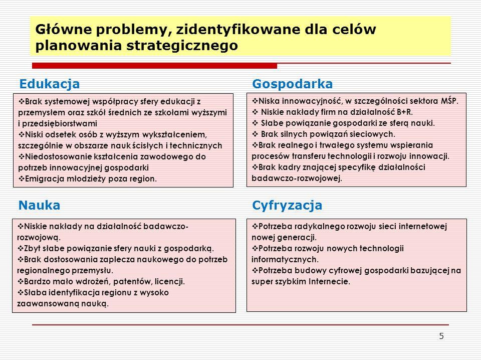 Główne problemy, zidentyfikowane dla celów planowania strategicznego