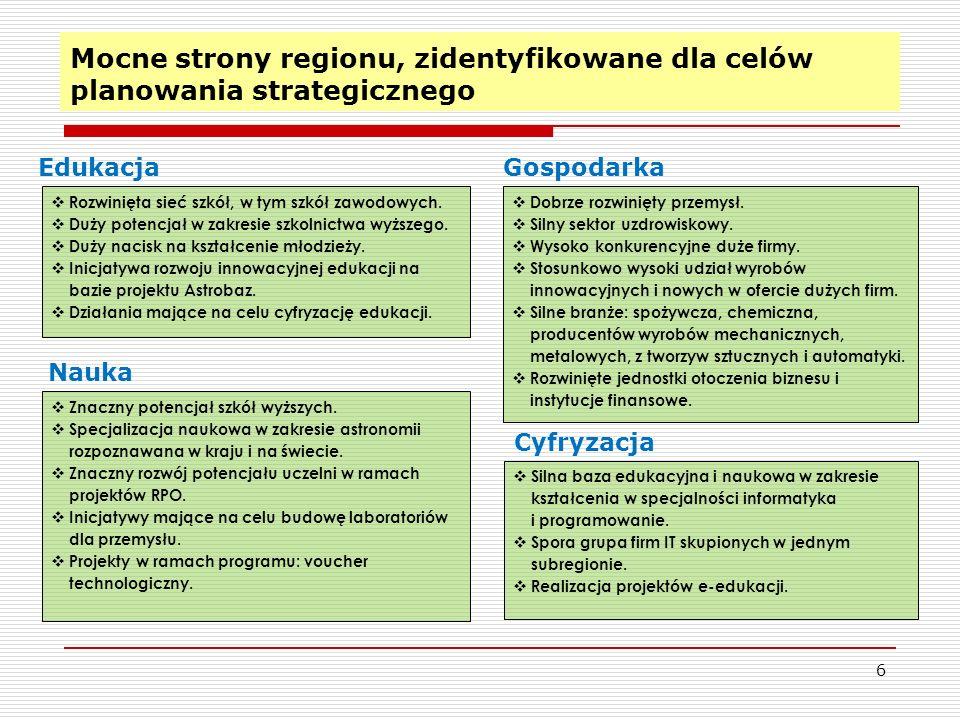 Mocne strony regionu, zidentyfikowane dla celów planowania strategicznego