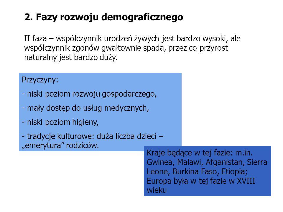 2. Fazy rozwoju demograficznego