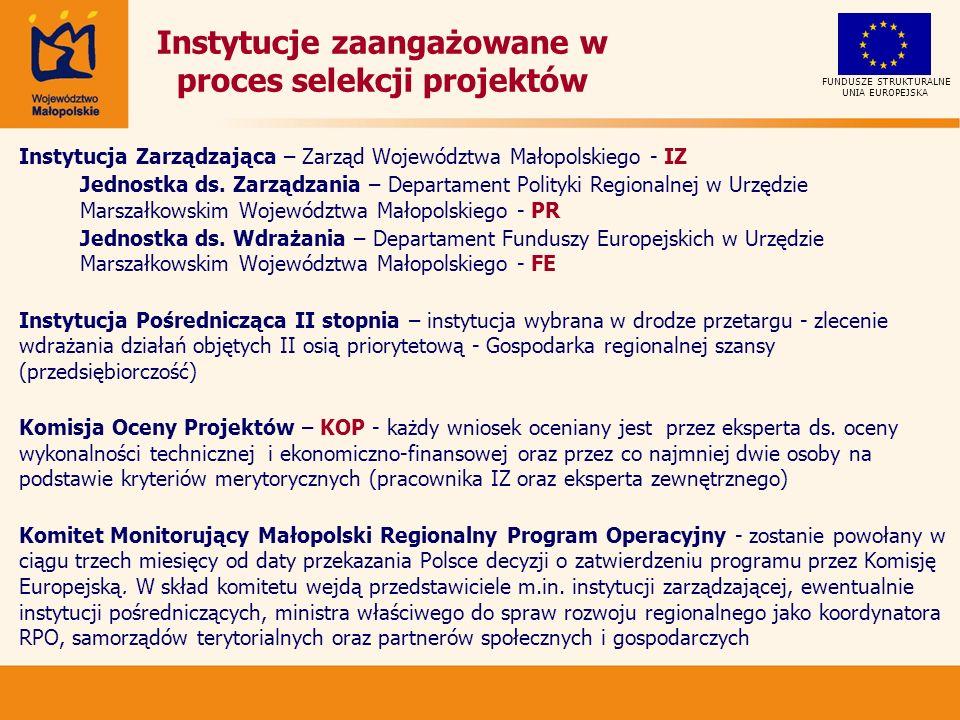 Instytucje zaangażowane w proces selekcji projektów
