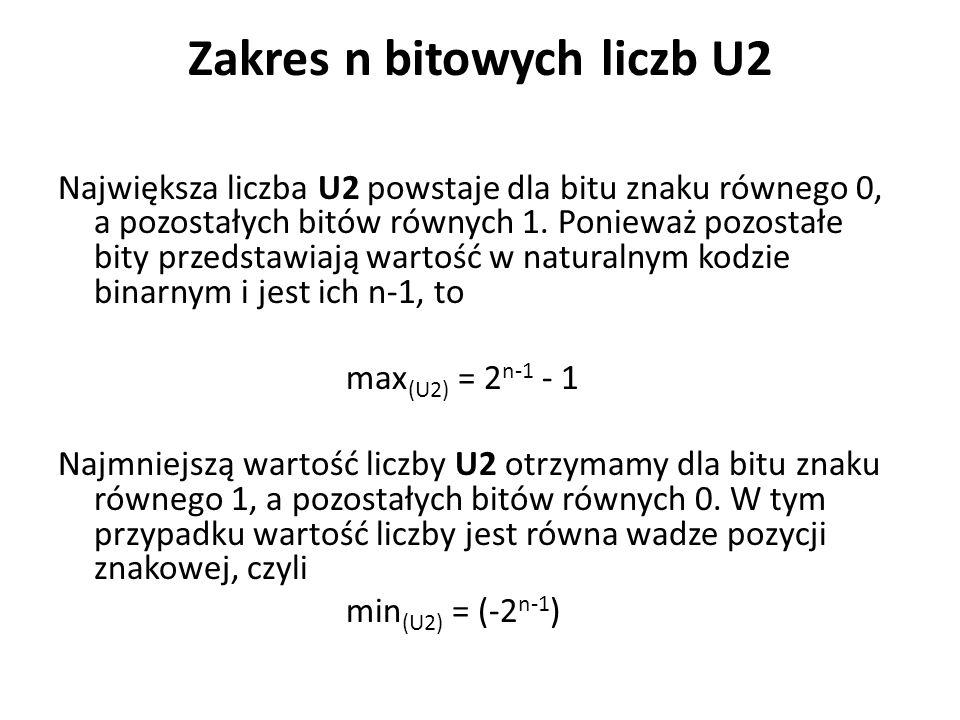 Zakres n bitowych liczb U2