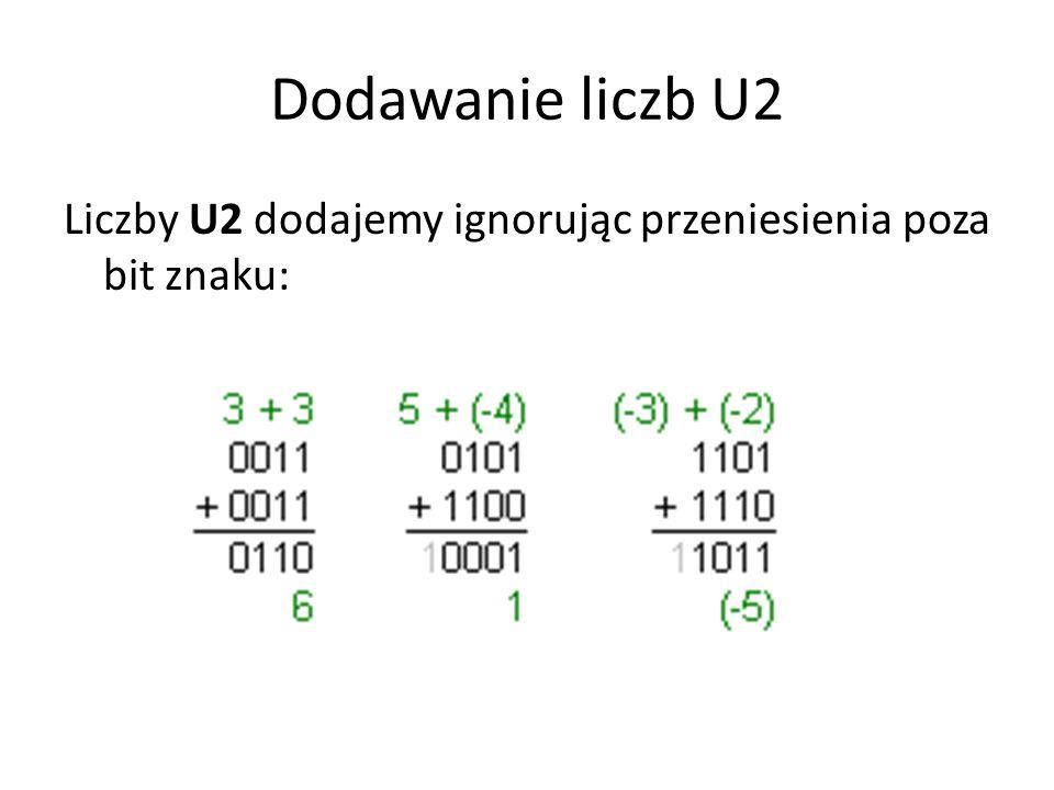 Dodawanie liczb U2 Liczby U2 dodajemy ignorując przeniesienia poza bit znaku: