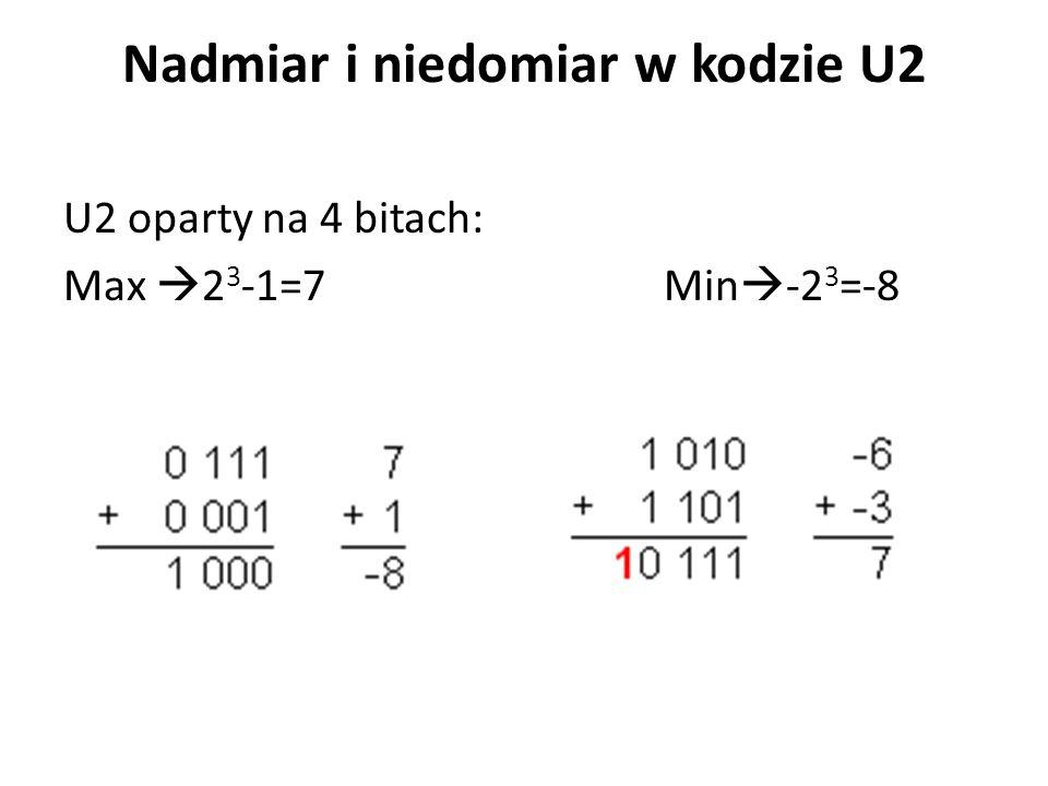 Nadmiar i niedomiar w kodzie U2