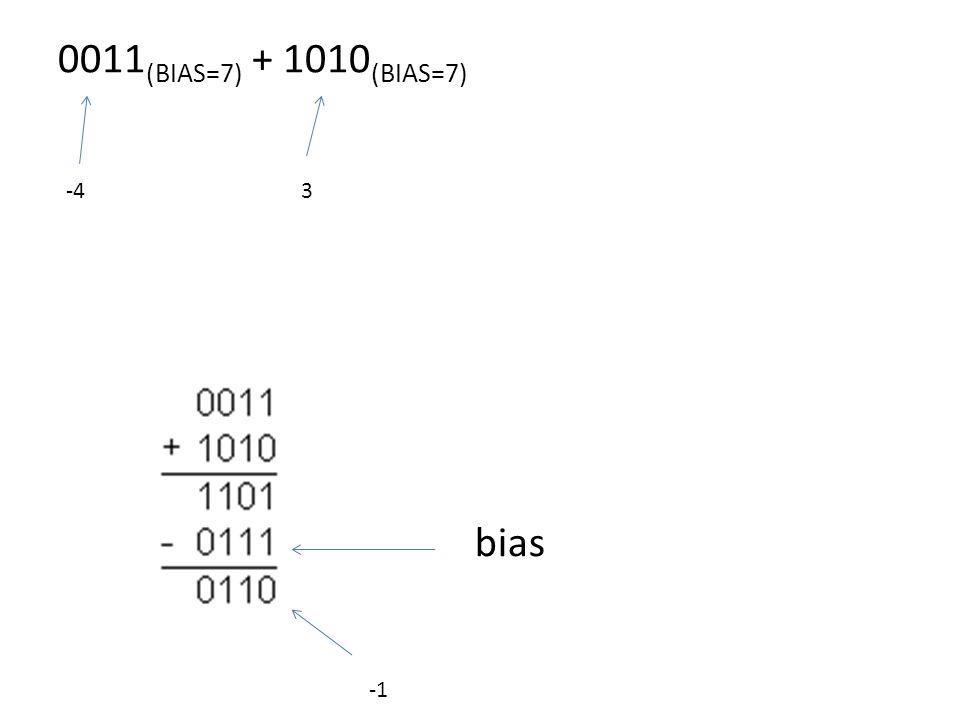 0011(BIAS=7) + 1010(BIAS=7) -4 3 bias -1