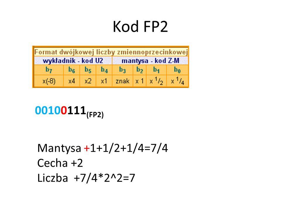 Kod FP2 00100111(FP2) Mantysa +1+1/2+1/4=7/4 Cecha +2