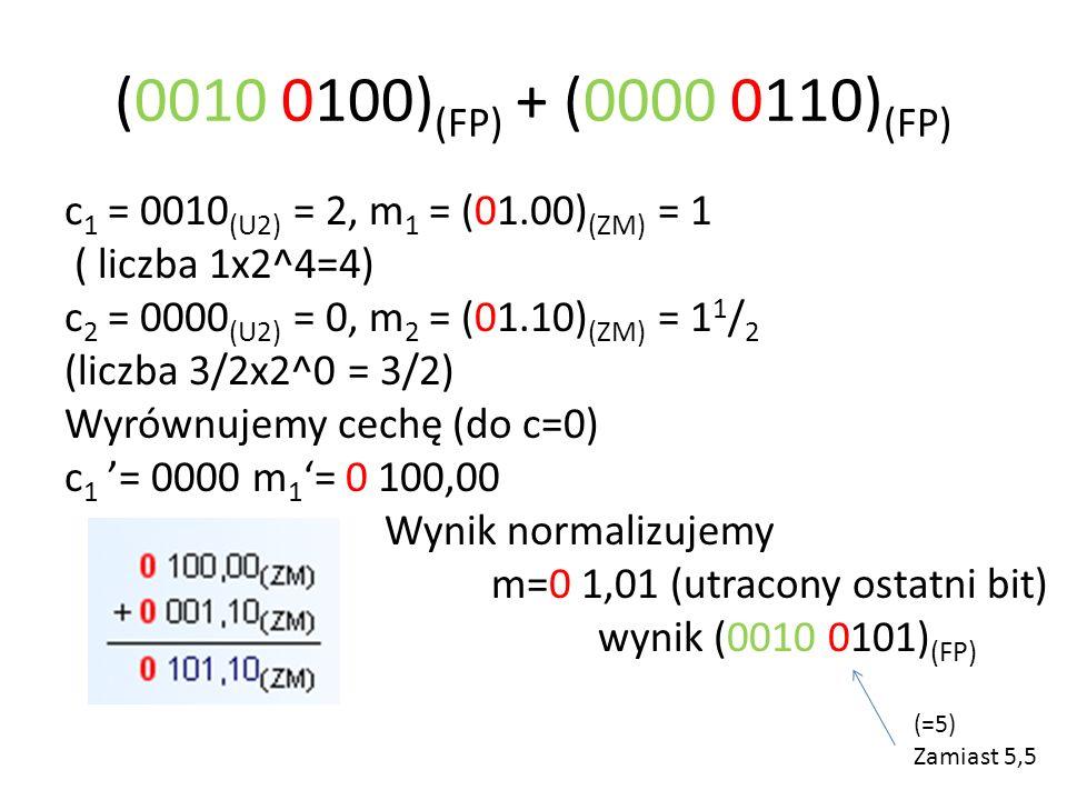 (0010 0100)(FP) + (0000 0110)(FP)