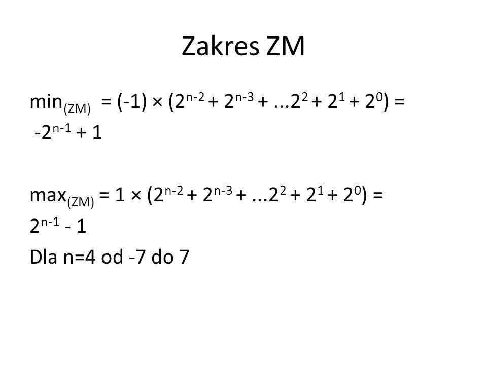 Zakres ZM min(ZM) = (-1) × (2n-2 + 2n-3 + ...22 + 21 + 20) = -2n-1 + 1 max(ZM) = 1 × (2n-2 + 2n-3 + ...22 + 21 + 20) = 2n-1 - 1 Dla n=4 od -7 do 7