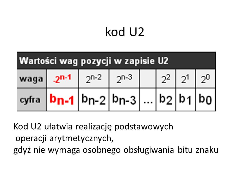 kod U2 Kod U2 ułatwia realizację podstawowych operacji arytmetycznych,