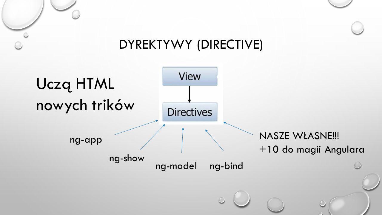 Dyrektywy (Directive)