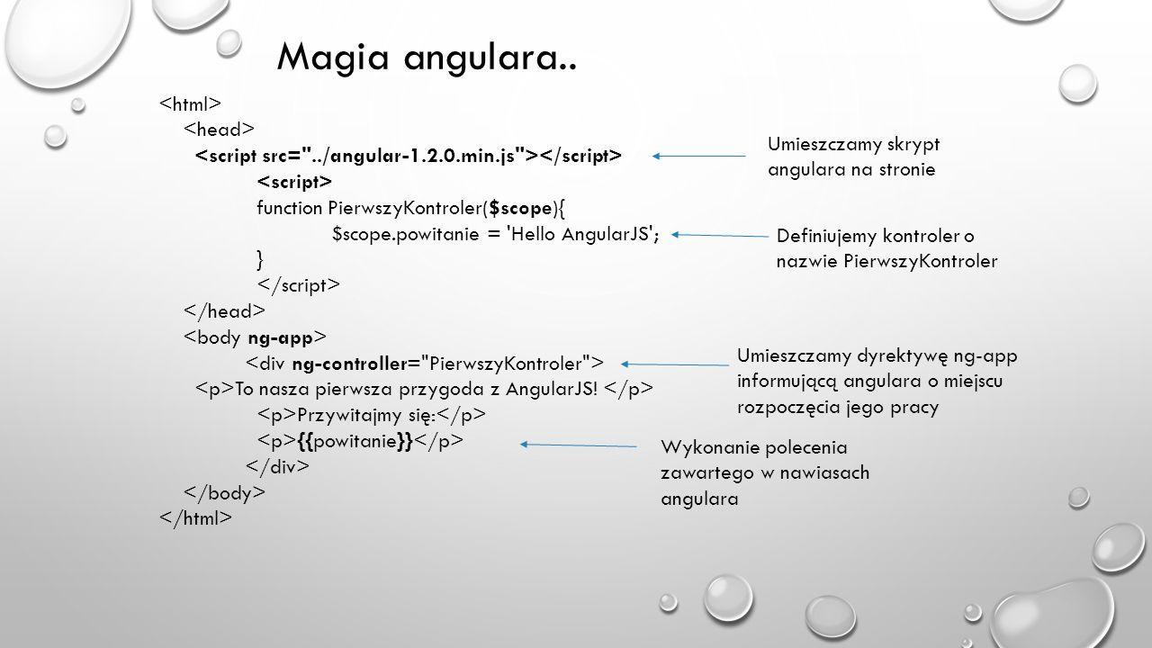 Magia angulara.. <html> <head>