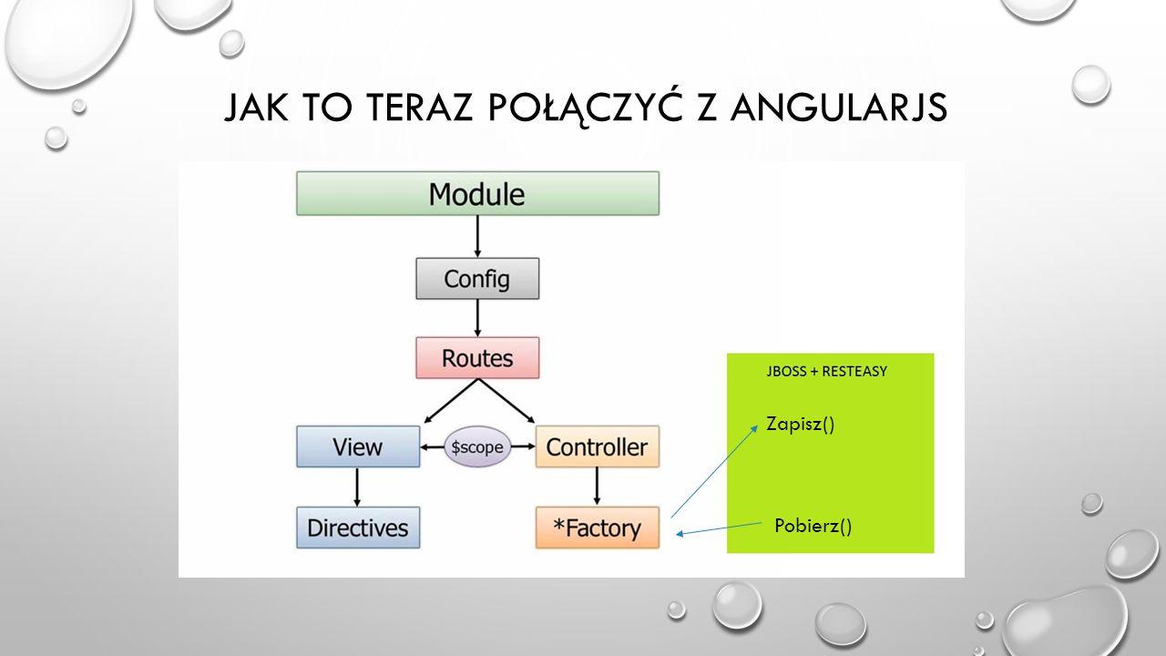 Jak to teraz połączyć z angularjs