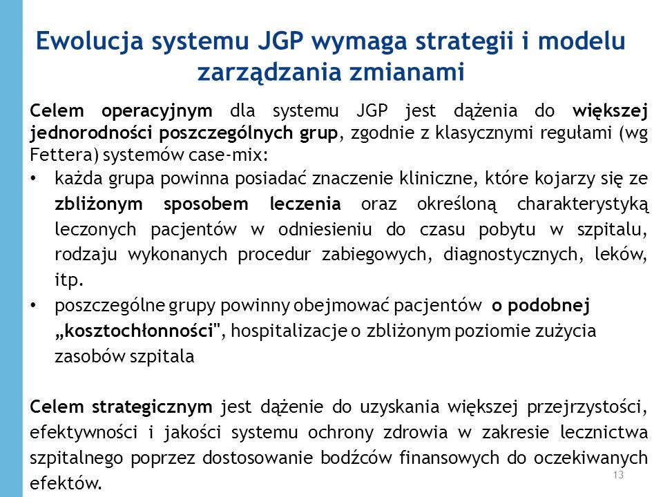 Ewolucja systemu JGP wymaga strategii i modelu zarządzania zmianami